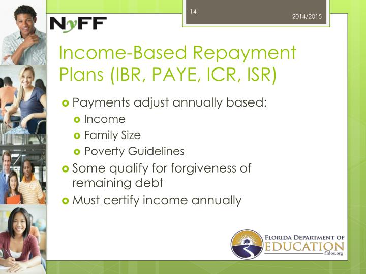 Income-Based Repayment Plans (IBR, PAYE, ICR, ISR)