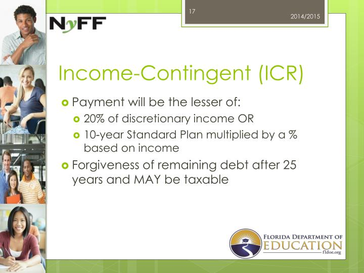 Income-Contingent (ICR)