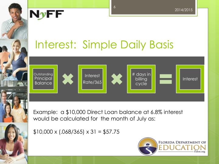 Interest:  Simple Daily Basis