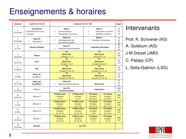 Enseignements & horaires