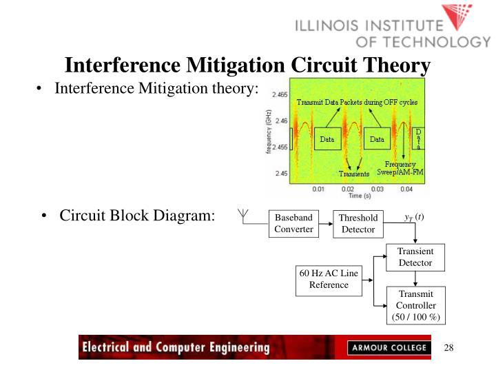 Circuit Block Diagram: