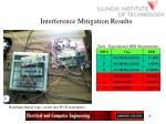 interference mitigation results