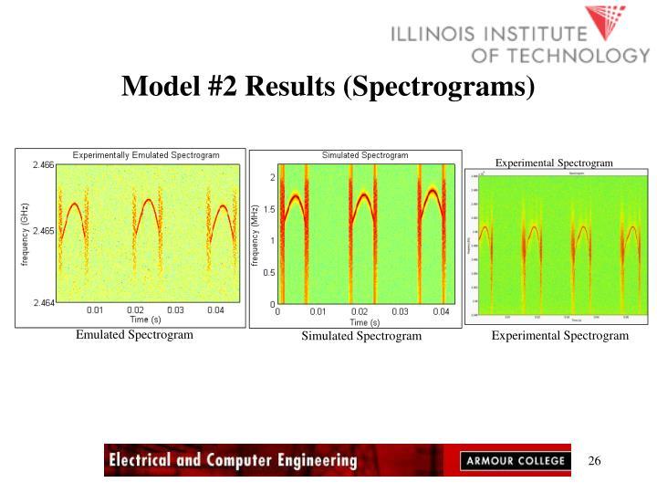 Model #2 Results (Spectrograms)