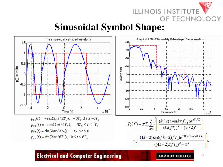 Sinusoidal Symbol Shape: