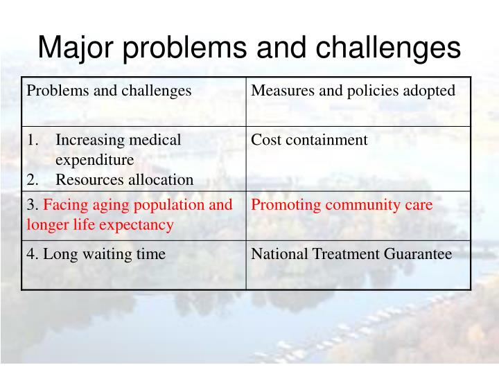 Major problems and challenges