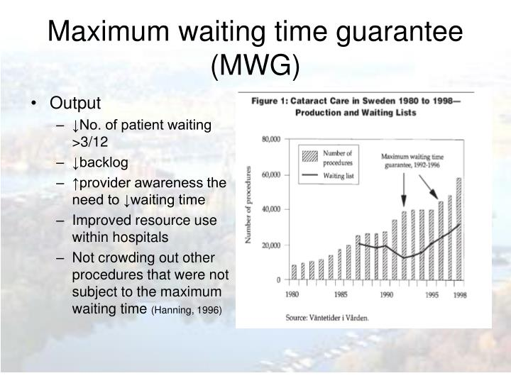 Maximum waiting time guarantee (MWG)