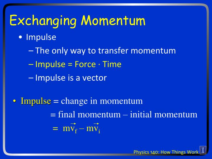 Exchanging Momentum