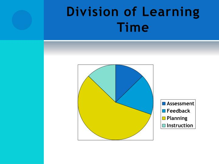 Division of Learning Time