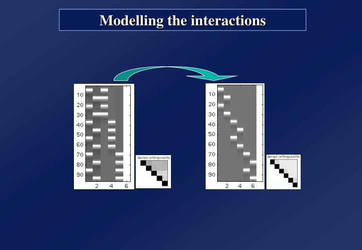 Modelling the interactions