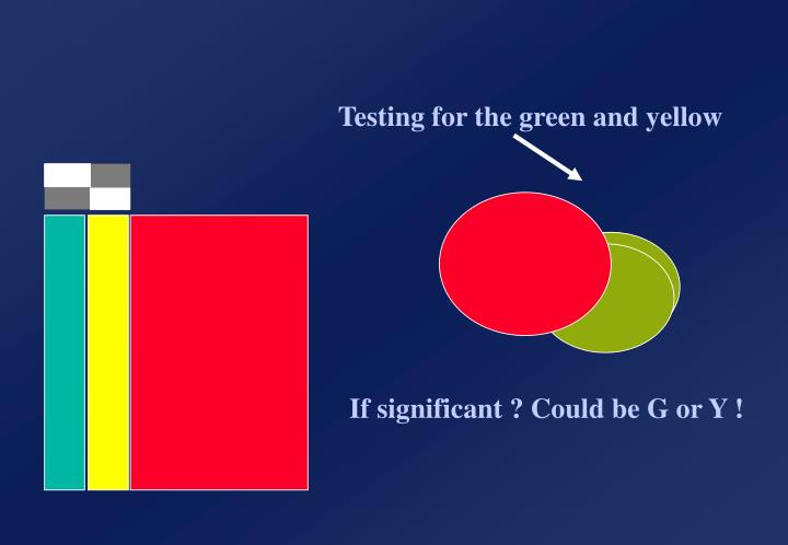 Testing for the green and yellow