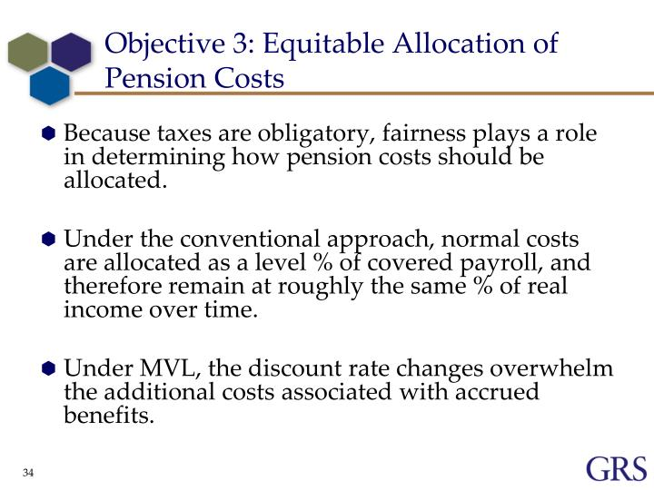 Objective 3: Equitable Allocation of Pension Costs