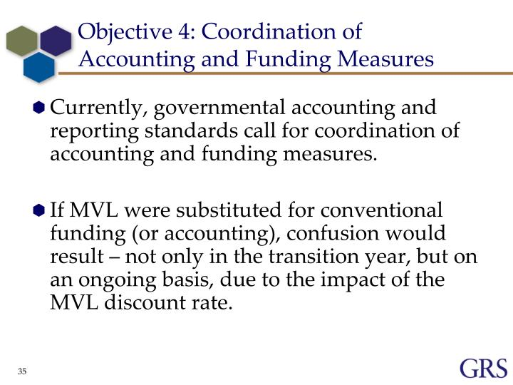 Objective 4: Coordination of Accounting and Funding Measures