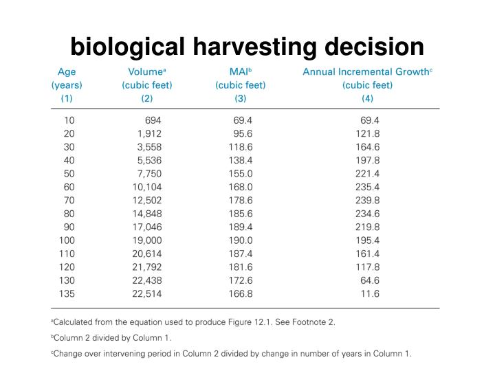 biological harvesting decision