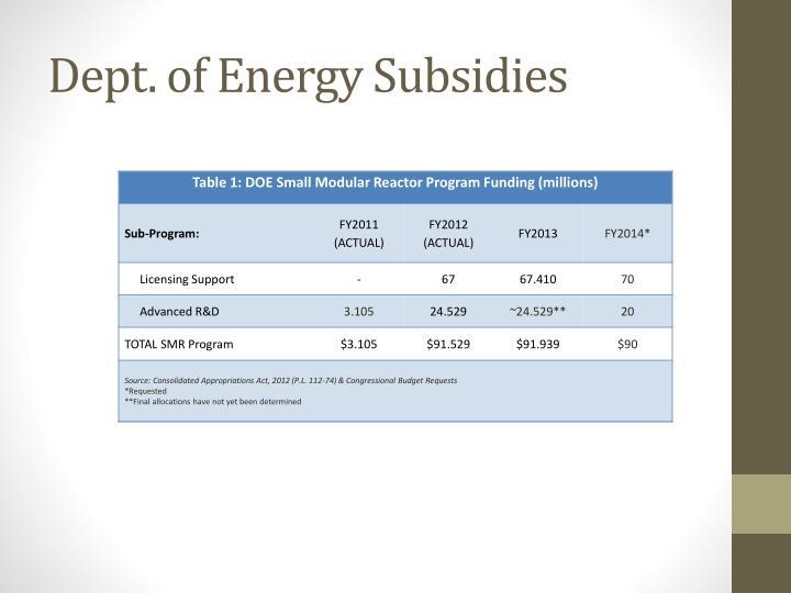 Dept. of Energy Subsidies