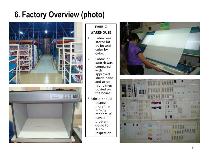 6. Factory Overview (photo)