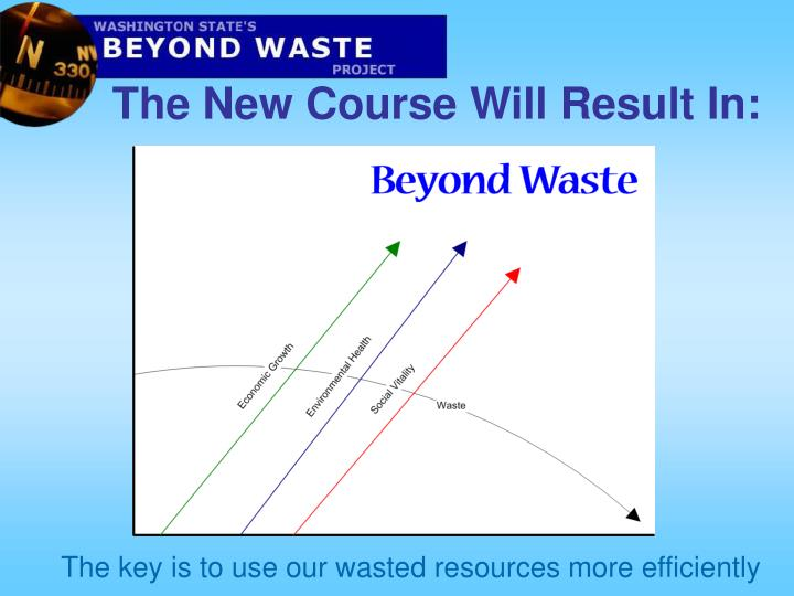 The New Course Will Result In: