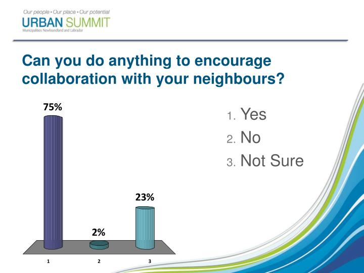 Can you do anything to encourage collaboration with your neighbours?