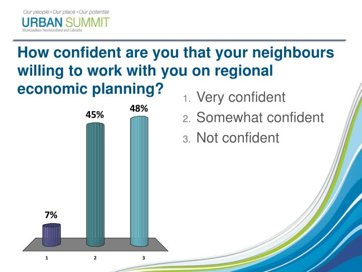 How confident are you that your neighbours willing to work with you on regional economic planning?
