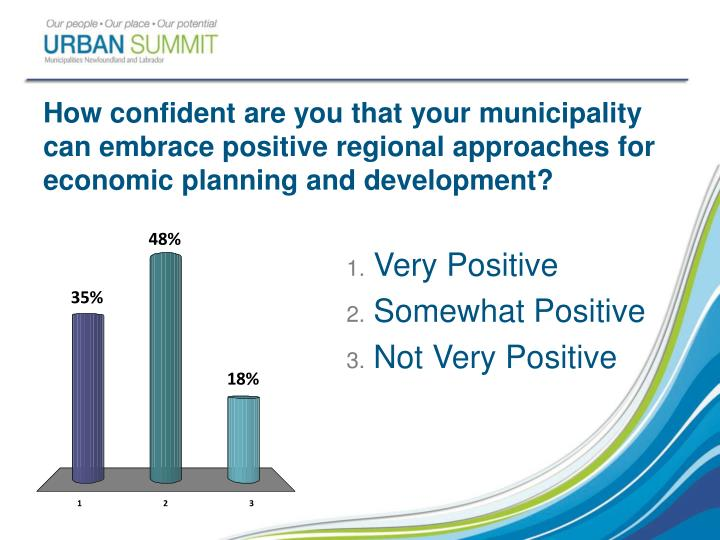 How confident are you that your municipality can embrace positive regional approaches for economic planning and development?