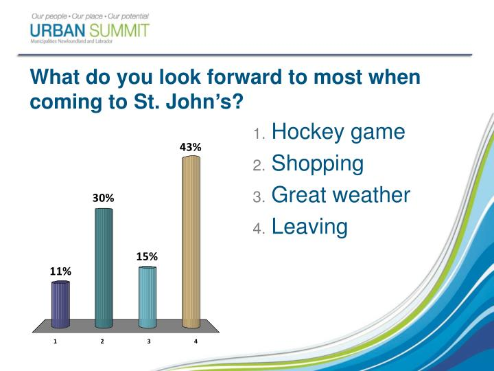 What do you look forward to most when coming to St. John's?