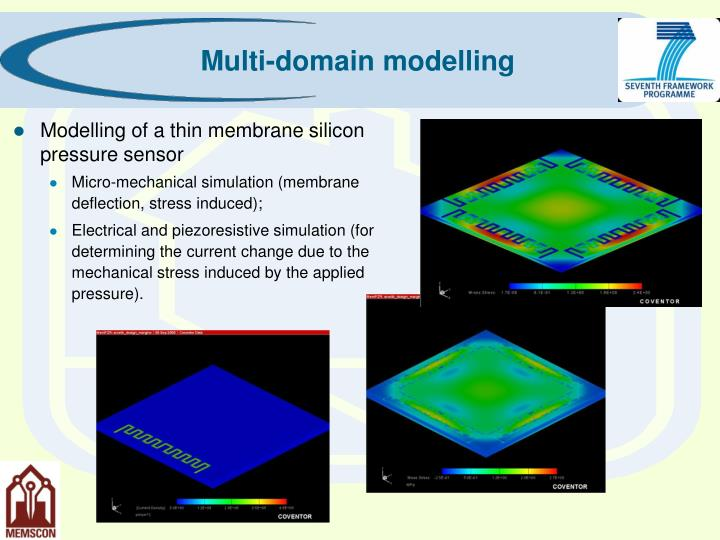 Multi-domain modelling