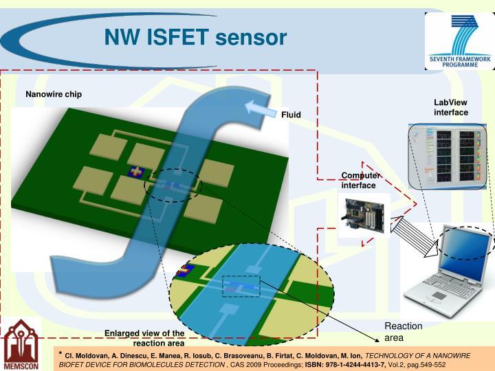 NW ISFET sensor