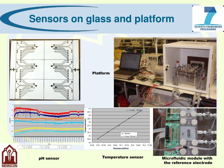 Sensors on glass and platform