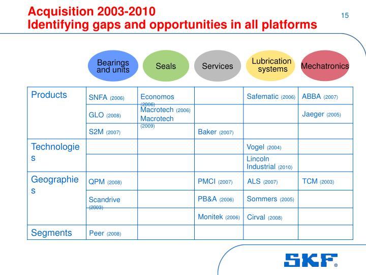 Acquisition 2003-2010