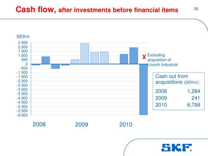 Cash flow,