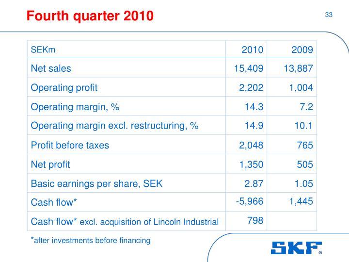 Fourth quarter 2010