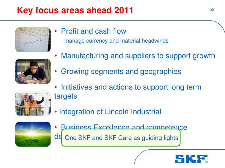 Key focus areas ahead 2011