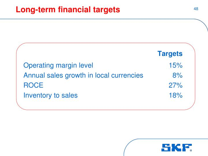 Long-term financial targets