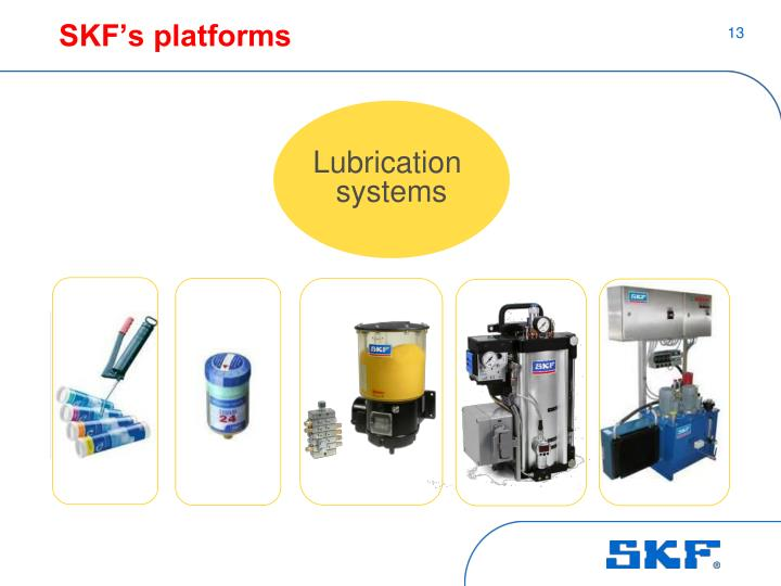 SKF's platforms