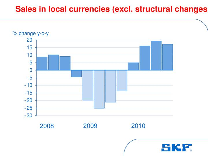 Sales in local currencies (excl. structural changes)