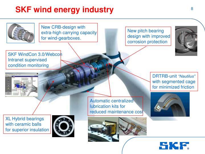 SKF wind energy industry