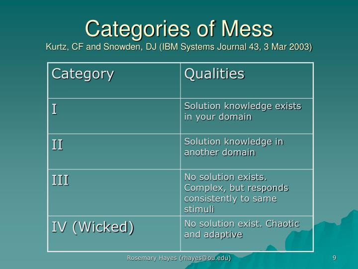 Categories of Mess