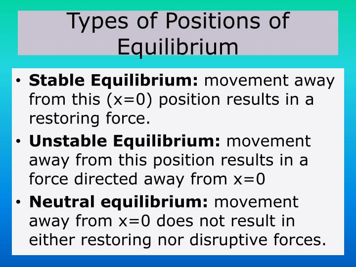 Types of Positions of Equilibrium