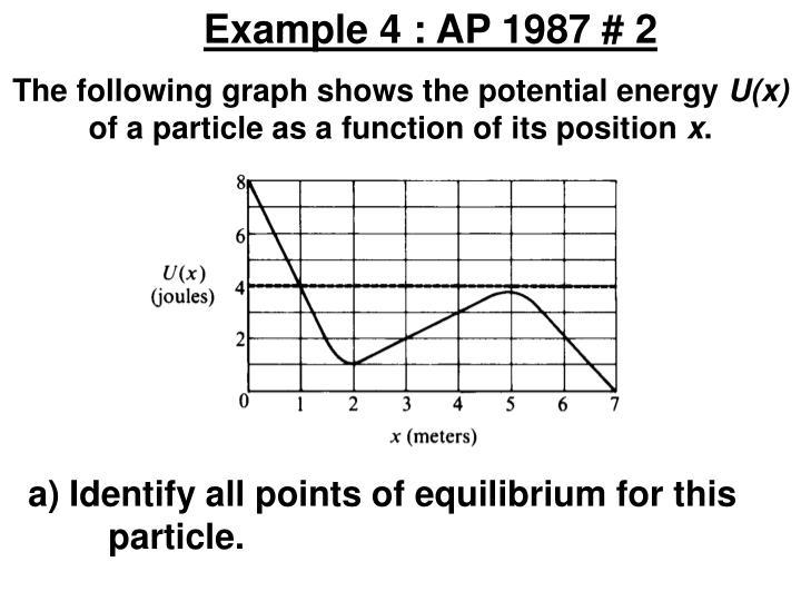 Example 4 : AP 1987 # 2