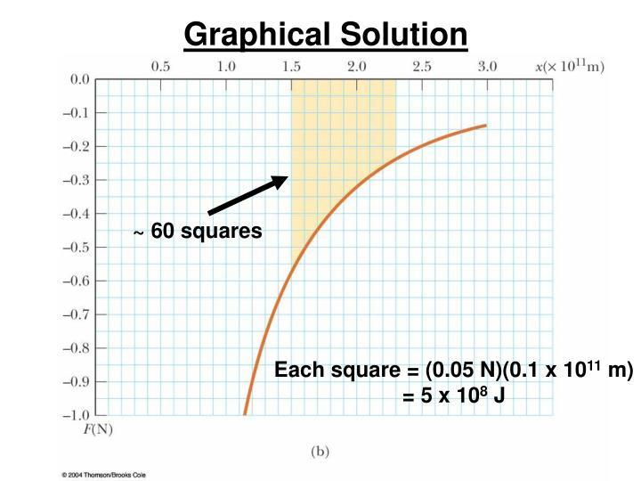 ~ 60 squares