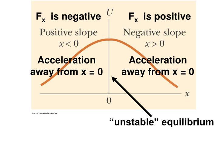 """""""unstable"""" equilibrium"""