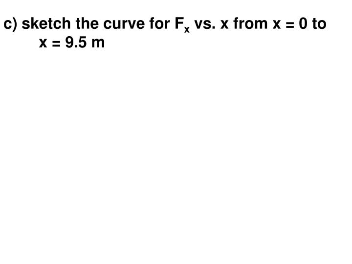 c) sketch the curve for F