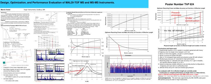 Design, Optimization, and Performance Evaluation of MALDI-TOF MS and MS-MS Instruments.