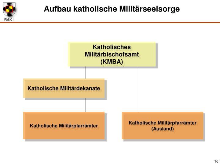 Aufbau katholische Militärseelsorge