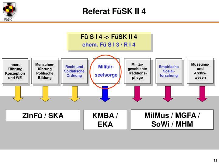 Referat FüSK II 4