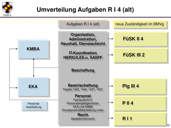 Umverteilung Aufgaben R I 4 (alt)