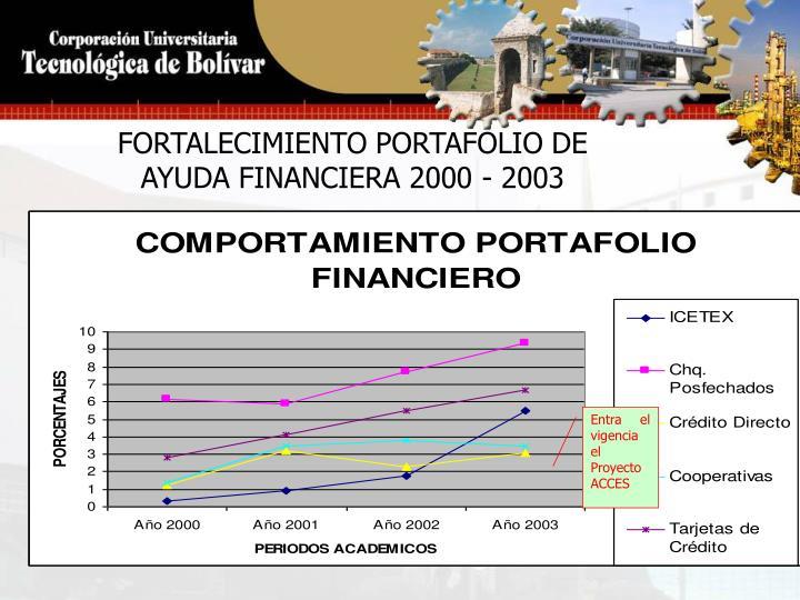 FORTALECIMIENTO PORTAFOLIO DE
