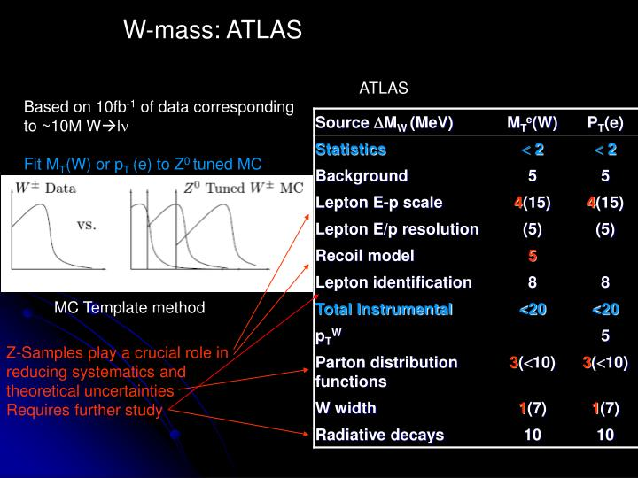 W-mass: ATLAS