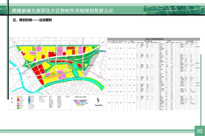 顺德新城北部居住片区控制性详细规划