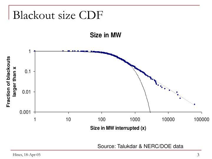 Blackout size CDF