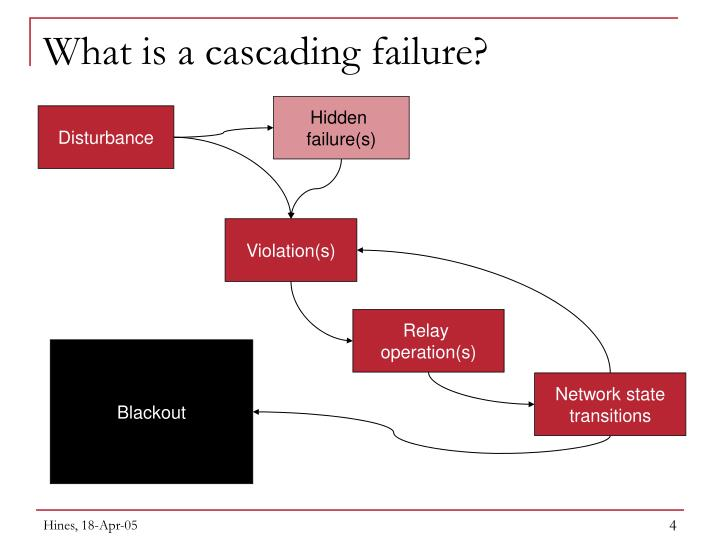 What is a cascading failure?